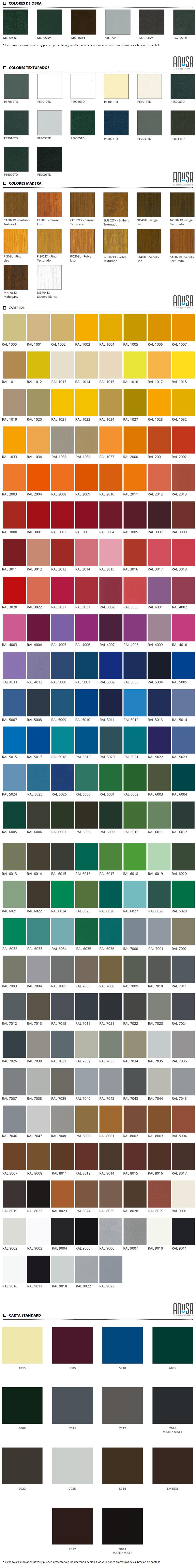 Colores para Carpintería de aluiminio